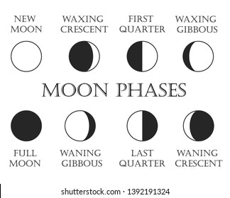 Moon Phases outline icons set. Lunar phases, cycles with titles isolated linear illustrations pack. Lunar calendar. New, Full Moon, Waning Crescent, First and Last Quarter. Shadow, shape