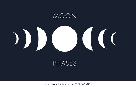 Moon phases vector background