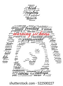 Morning sickness. Word cloud, silhouette of a pregnant woman, italic font, white background. The miracle of birth.