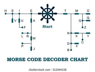 Morse Code Chart | Morse Code Table Template Stock Vektorgrafik Lizenzfrei 312684284