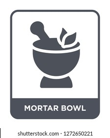 mortar bowl icon vector on white background, mortar bowl trendy filled icons from Beauty collection, mortar bowl simple element illustration