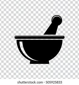 Mortar and Pestle icon.