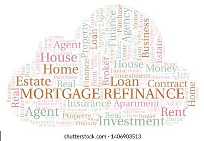 Mortgage Refinance word cloud. Wordcloud made with text only.