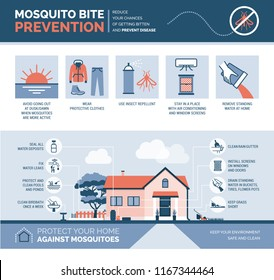Mosquito bite prevention infographic: how to avoid mosquito bites and how to keep your house safe