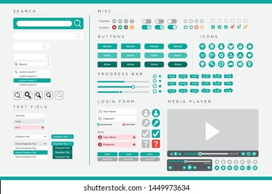 The most basic UI for your website.