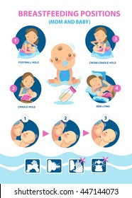 Mother Breastfeeding Her Newborn Baby in Various Positions.Cartoon vector illustration