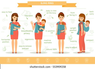 Mothers with their babies in sling ring. Three positions of baby in sling ring: back carry, front facing in and horizontal position. Linear icon.Isolated on white background. Vector illustration.
