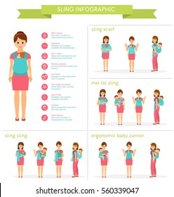 Mothers with their babies in slings.Four types of baby carrier sling ring, sling scarf, mei tai sling, ergonomic baby carrier. Linear icons. Isolated on white background. Vector illustration.
