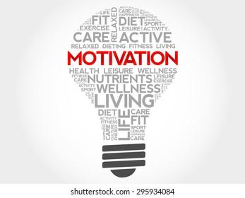 MOTIVATION bulb word cloud, health concept