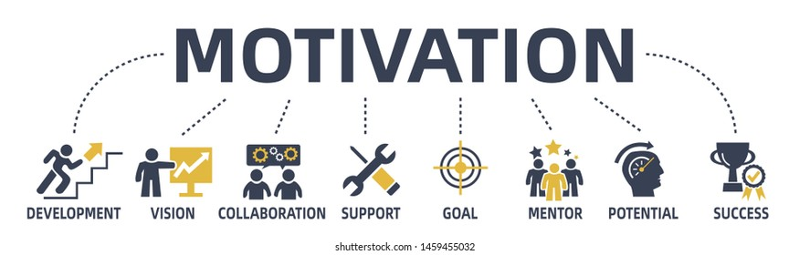 motivation concept web banner with icons and keywords