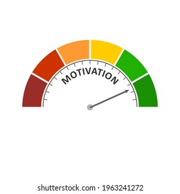 Motivation level meter. Economy and social concept