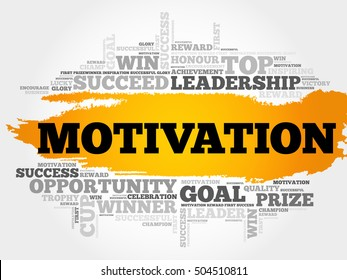 MOTIVATION word cloud collage, business concept background