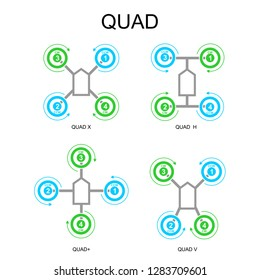 Motor order diagrams of the Quad drone or Quadcopter. Set of vector infographics of airframes and types Quad X, H,  V and plus
