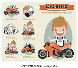 motorcycle safety/how to safe is riding a big bike info graphics.