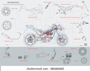 Motorcycle structure parts. Diagramme.  Vector illustration eps 10