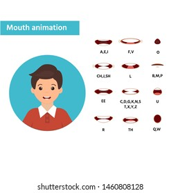 Mouth animation poster, banner with boy icon. Speaking talking mouth vector isolated set. Phoneme mouth shapes collection for sound pronunciation.