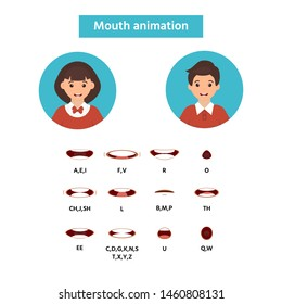 Mouth animation poster, banner. Girl and boy icon. Speaking talking mouth vector isolated set. Phoneme mouth shapes collection for sound pronunciation.