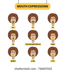 Mouth expressions vector set. Lip sync for female character animation