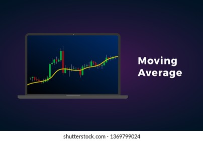Moving Average indicator technical analysis. Vector stock and cryptocurrency exchange graph, forex analytics and trading market chart on laptop display screen
