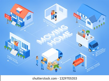 Moving in New House Real Estate Isometric Projection Vector Concept. Realtor Shoving Apartment to Clients, Moving Company Workers Loading Boxes in Truck, Happy Couple Standing on Porch Illustration