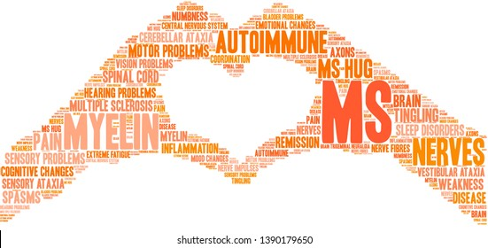 MS word cloud on a white background.