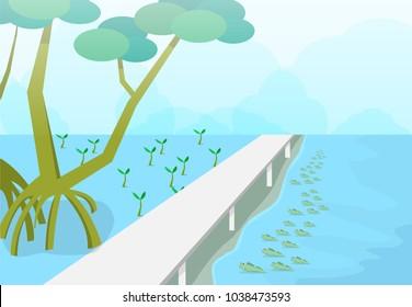 Mudskipper in mangroves forest, nature vector art
