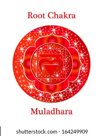 Muladhara chakra vector illustration