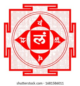 Muladhara is the first main chakra, it is colored red, it is responsible for the instinct of self-preservation. Sanskrit alphabet.