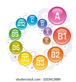 Multi Vitamin complex icons. Vitamin A, B group - B1, B2, B3, B5, B6, B9, B12, C, D, E, K multivitamin supplement logo, isolated white background. Diet Infographic poster. Pharmacy vector illustration