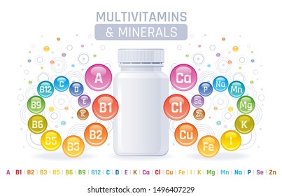 Multi vitamin mineral complex supplement. 3d Empty pill bottle mock up. Vitamin a b c d e k. Mineral calcium iron zinc selenium iodine magnesium. Trendy health multivitamin complex vector illustration