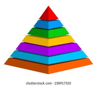 Multicolor pyramid