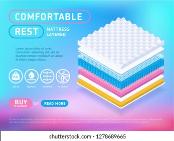 Multicolored web page with promotion of contemporary mattress showing isometric layered model