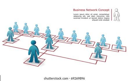 multilevel marketing business type chart