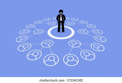 Multilevel marketing. Vector artwork depicts business network, downline, referral connection, and pyramid scheme.