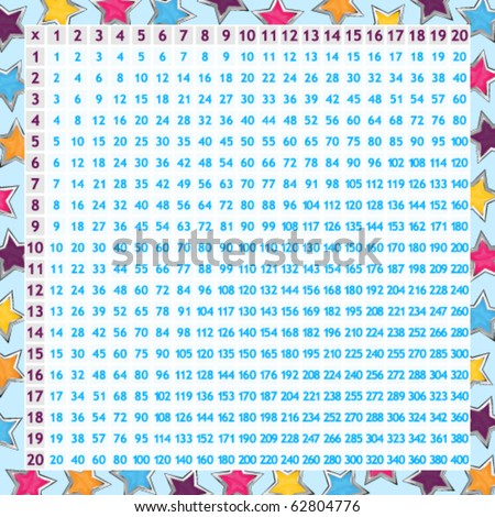 Multiplication Chart Stock Vector Royalty Free 62804776 Shutterstock