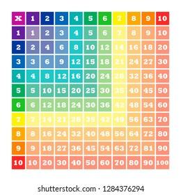 Multiplication Square. Vector illustration on a white background. Poster for kids.