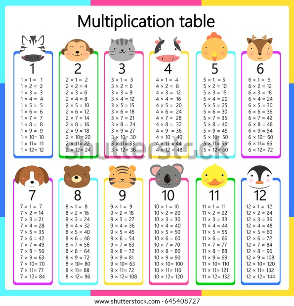 Multiplication Table Stock Vector Royalty Free 645408727