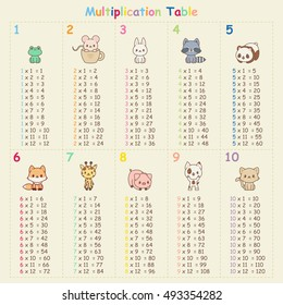 Multiplication table with cute Kawaii animals. Educational art for children. Vector illustration