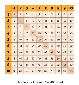 Multiplication table, mathematical scheme for solving algebra math challenge. Square diagram, tool for school education. Isolated on white. Vector illustration