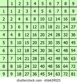 Multiplication Table Vector Icon