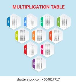 Multiplication table. Vector illustration.