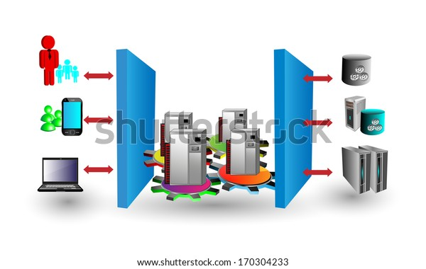 Multitier Architecture Depicts Client Server Connected Stock