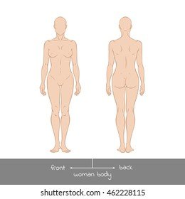 Muscular young woman from front and back view. Healthy female body shapes outline vector illustration with the inscription: front and back. Anatomy natural, realistic illustration