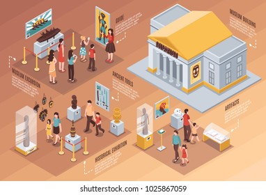 Museum isometric infographics with information about artifacts, historical exhibition, excursion on brown gradient background vector illustration