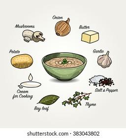 Mushroom Soup Ingredients List