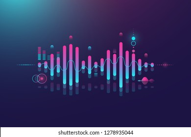 Music banner, isometric neon, graphic equalizer, data visualization, gradient ultraviolet vector illustration