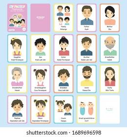 My Family flashcards design vector set. Printable flashcard for kids. English Indonesian language.