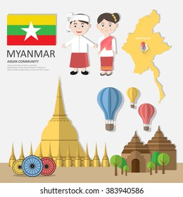 Myanmar, Asean Economic Community (AEC) Infographics with Landmark/Tourist attractions, vector illustration