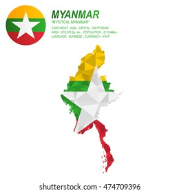 Myanmar flag overlay on Myanmar map with polygonal style.(EPS10 art vector)