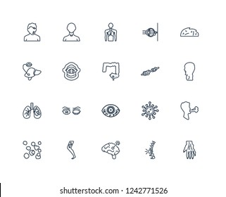 Myelitis, Listeriosis, Legionellosis, Huntington's disease, Mad cow Hypermetropia, Hypotonia, Interstitial cystitis outline vector icons from 20 set